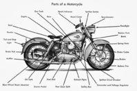 Moottoripyörä osia